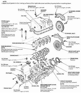 Honda 2017  2001 Honda Civic Engine Diagram