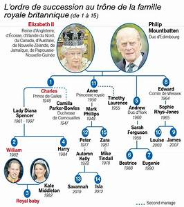 Royal Baby Kate, William et leur fils sortiront ce soir