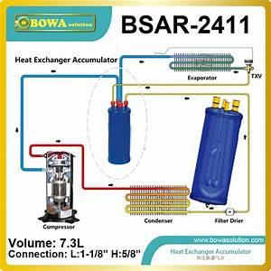 Aliexpress Com   Buy Heat Exchanger Suction Line Accumulator Has U Tube Design For Maximum Flow