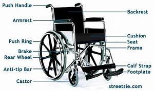 Wheelchair Management
