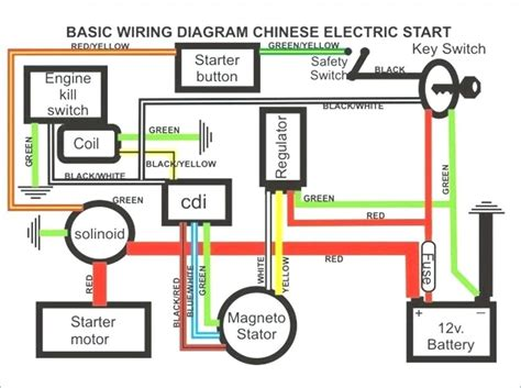 Wiring Diagram 110cc Atv by 110cc Atv Wiring Wiring Diagram