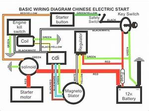 Image Result For Wiring Diagram For Taotao 110cc Atv  With