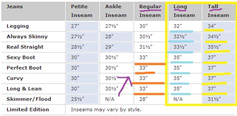 pants inseam size chart image  pants