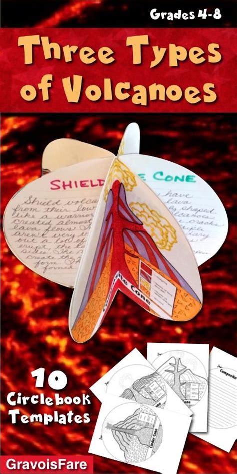 types  volcanoes activity volcano activities volcano