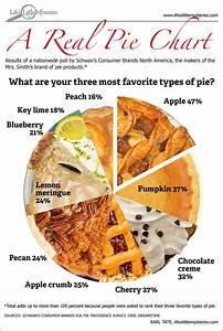 Nine Kinds Of Pie
