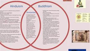 Christianity Vs Buddhism Venn Diagram