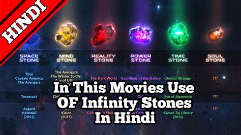 History Of Infinity Stones