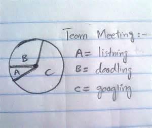 Funny Team Meeting