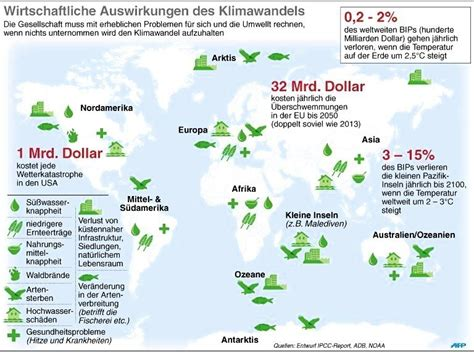 Einheimische Pflanzen In Deutschland by Wwf Warnt Vor Klimawandel Folgen F 252 R Einheimische Arten
