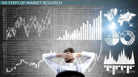market research definition analysis methodology