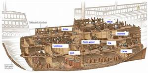 Tall Ship Cutaway Diagram