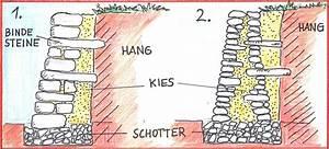 Mauer Bauen Anleitung : trockenmauer bauen bauanleitung und worauf es ankommt ~ Eleganceandgraceweddings.com Haus und Dekorationen