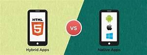 Hybrid Apps Vs Native Apps Carmatec Inc