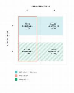 Fin  U2013 Adjustments  Error Types  And Aggressiveness In