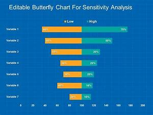 Editable Butterfly Chart For Sensitivity Analysis