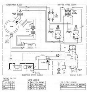 similiar generator wiring diagram keywords generator wiring diagram on generac 5000 generator wiring diagram