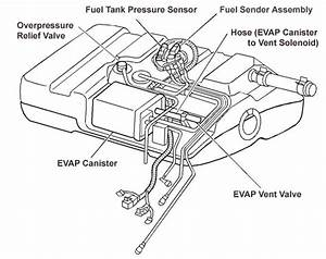 2000 Chevy Silverado Fuel Pump Wiring Diagram Moreover Fuel Tank Vent