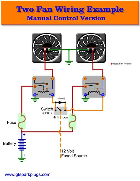 Automotive Cooling Fan Wiring Diagram by Automotive Electric Fans Gtsparkplugs