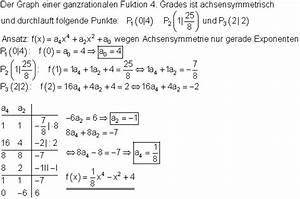 Nullstellen Berechnen Funktion 3 Grades : aufstellen der funktionsgleichung aus gegebenen ~ Themetempest.com Abrechnung