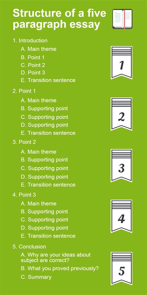 Strong verbs for college essays too much homework for college students too much homework for college students starbucks business plan 2018 starbucks business plan 2018