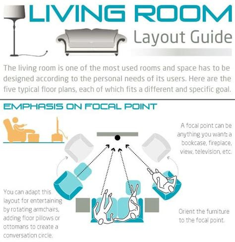 Living Room Furniture Guide by Choosing A Living Room Layout Bonito Designs