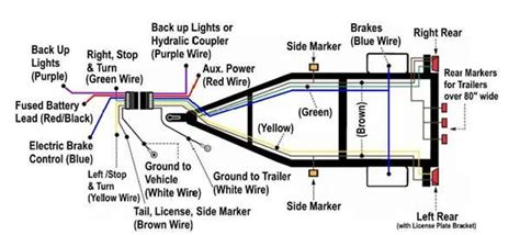 Toyotum Trailer Wiring Diagram by Solved Need Wiring Diagram That Will Show Me How To Hook
