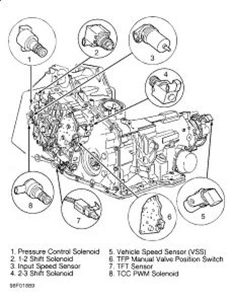 transmission control 1995 buick lesabre engine control 1998 buick lesabre transmission shifts really hard sometime