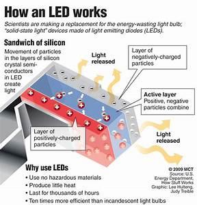 Lampu Jimat Elektrik