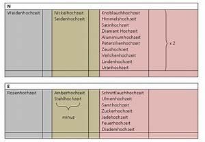 Petersilienhochzeit Berechnen : gc2ak14 hochzeitscache unknown cache in th ringen germany created by two rubsners ~ Themetempest.com Abrechnung