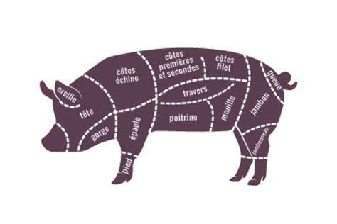 cuisiner le jarret de boeuf planche de découpe du porc technique de cuisine
