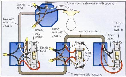 Electrical House Wiring Light by Power At Light 4 Way Switch Wiring Diagram Wiring