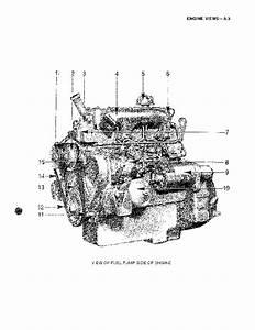Perkins 4 107 4 108 4 99 Workshop Manual