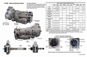 Pin Isuzu Rodeo Transmission Diagram Ajilbabcom Portal On Pinterest