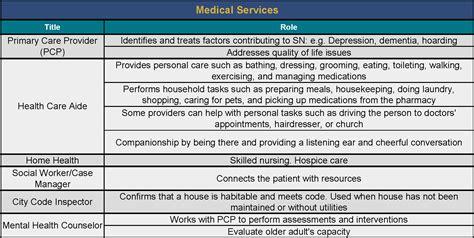 illinois do not resuscitate form 2017 advance directives idph autos post