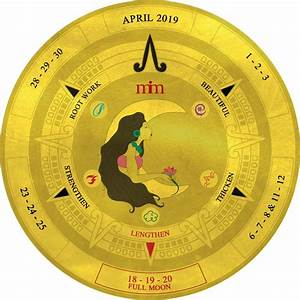 Lunar Hair Chart April 2019 Hair Chart Lunar Hair Chart