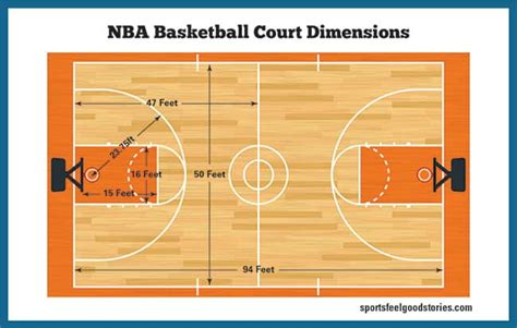 basketball court dimensions gym size hoop height sports feel good