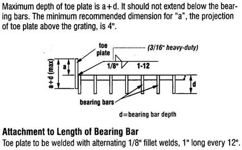 toe plates welding standards bar grating brown campbell