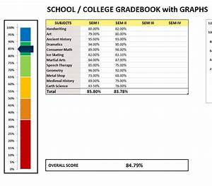 Excel Charts And Graphs College Gradebook With Graphs College Organization Template