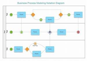 The Business Process Modeling Notation  Bpmn  Is A