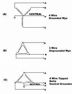 power electronics are all electrical sockets of my house With three phase motor wiring diagram together with 3 phase transformer