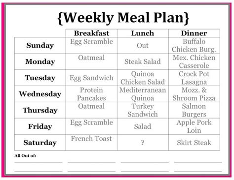 pin by james hartman on healthy foods meal plans to lose