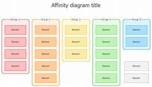 Affinity Diagram Templates