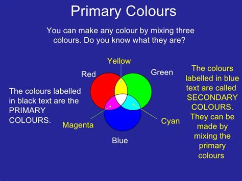 what does the blue light filter do light lesson 4