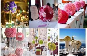 decoration de table les boules de fleurs mariage you With marvelous commentaire faire la couleur bleu 12 decoration anniversaire decoration salle anniversaire