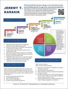 change management resume profile award winning executive resume exles
