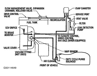 2011 Jeep Wrangler Purge Solenoid Wiring Diagram by Solved P0455 Check Engine Code Fixya