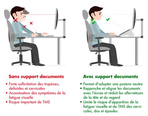 posture bureau support de documents quels bénéfices sur ma posture
