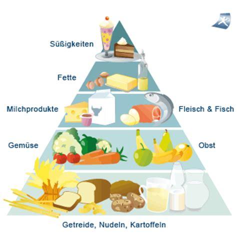 Thema, lOW FAT in der Lebensmittel