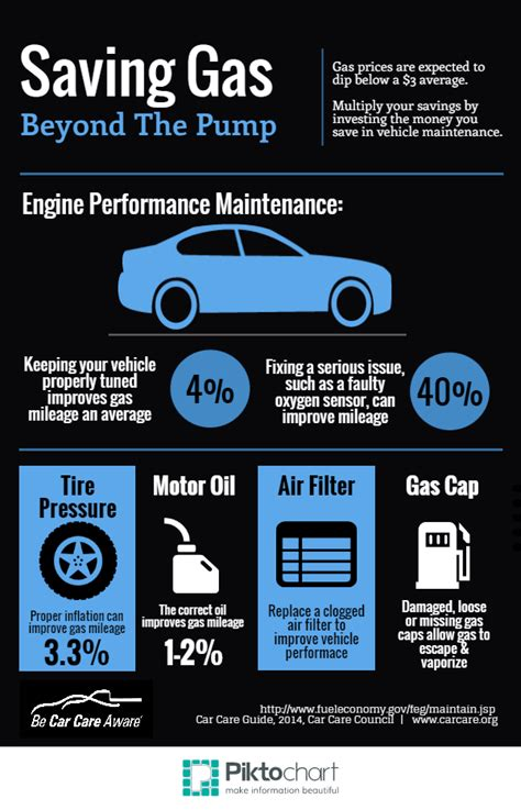 Gas Saving Cars by 6 Best Tips To Improve Fuel Consumption And Save Money