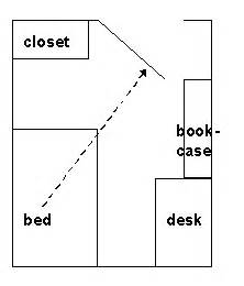 Umd Physics Help Desk by Sle Problem